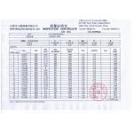 Inspection Certificate 82B
